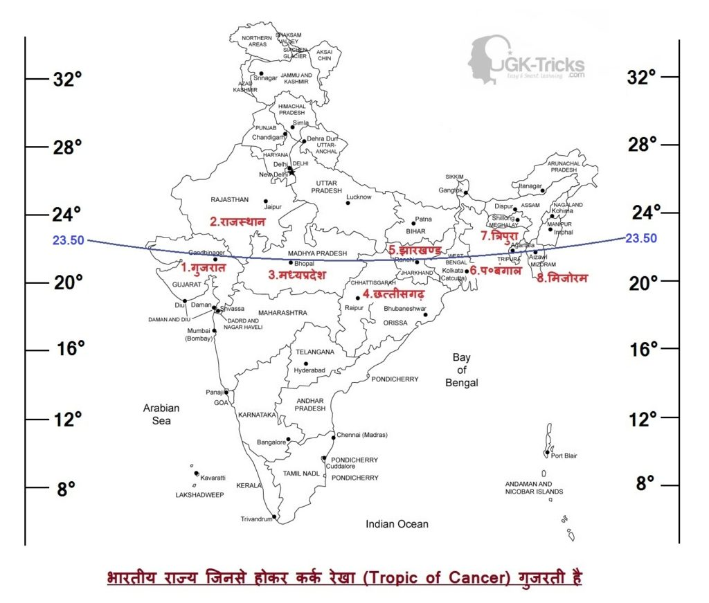 indian state through which tropic of cancer passes